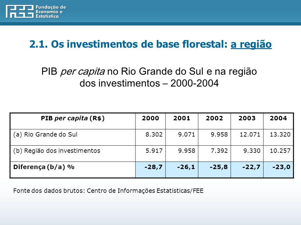 2.1. Os investimentos de base florestal: a região
