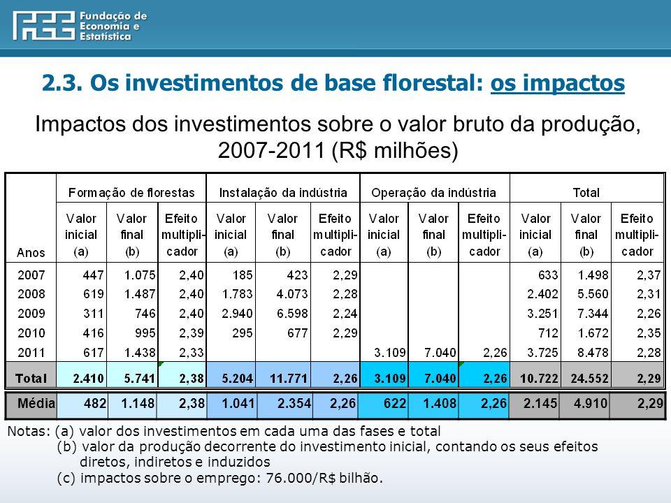 2.3. Os investimentos de base florestal: os impactos
