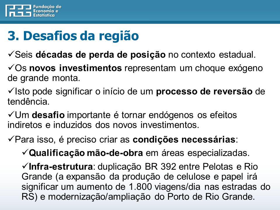 3. Desafios da região Seis décadas de perda de posição no contexto estadual. Os novos investimentos representam um choque exógeno de grande monta.