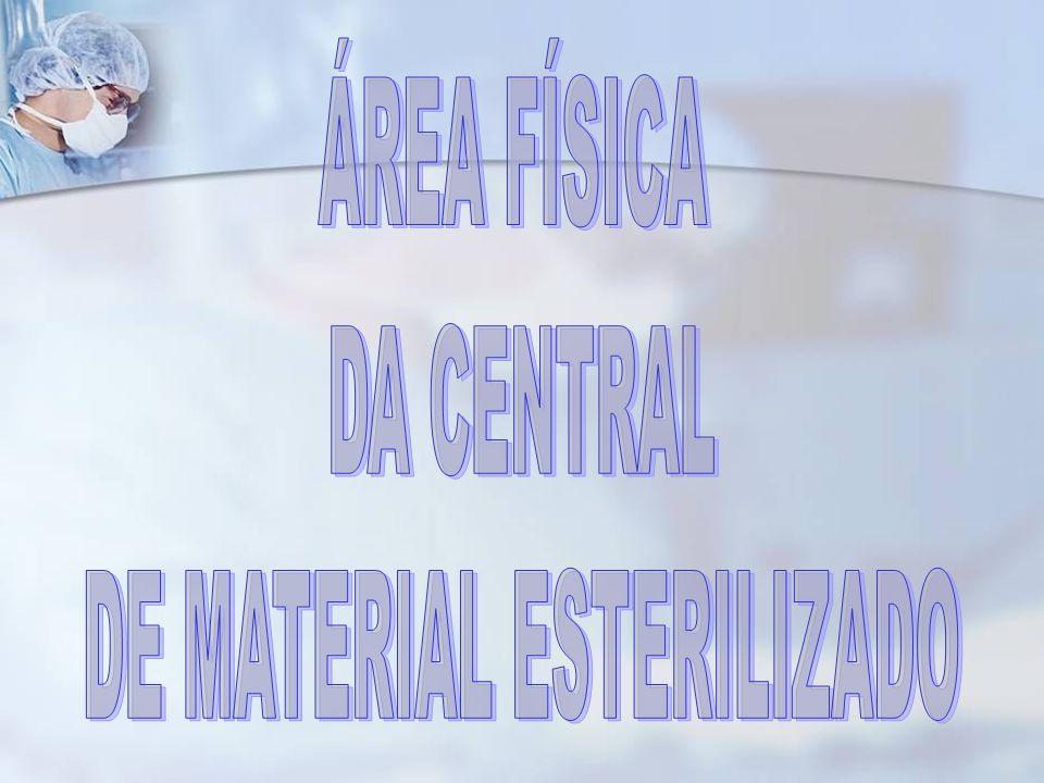 DE MATERIAL ESTERILIZADO