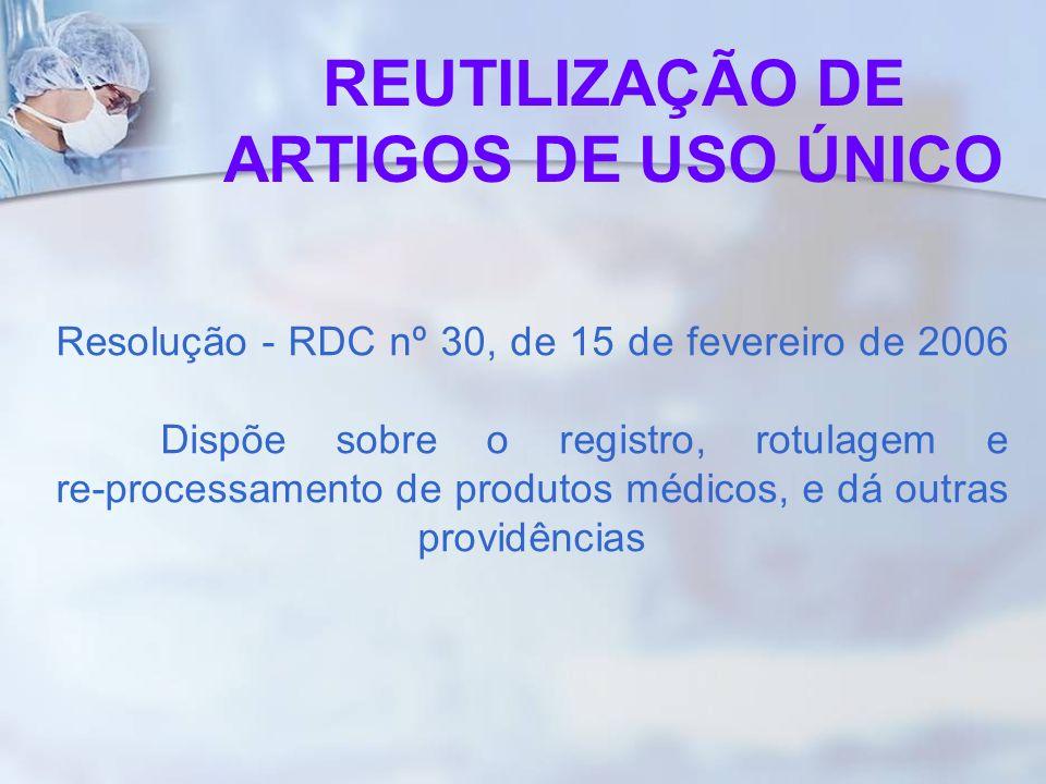 REUTILIZAÇÃO DE ARTIGOS DE USO ÚNICO