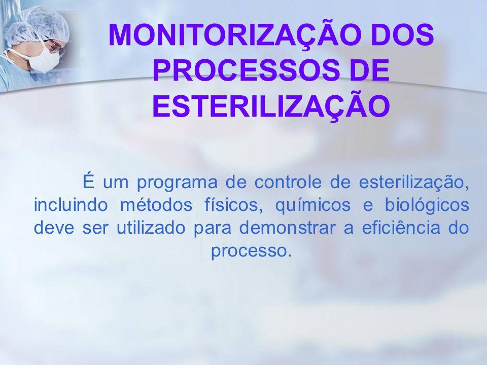 MONITORIZAÇÃO DOS PROCESSOS DE ESTERILIZAÇÃO