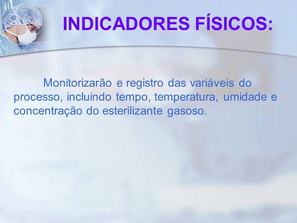 INDICADORES FÍSICOS:
