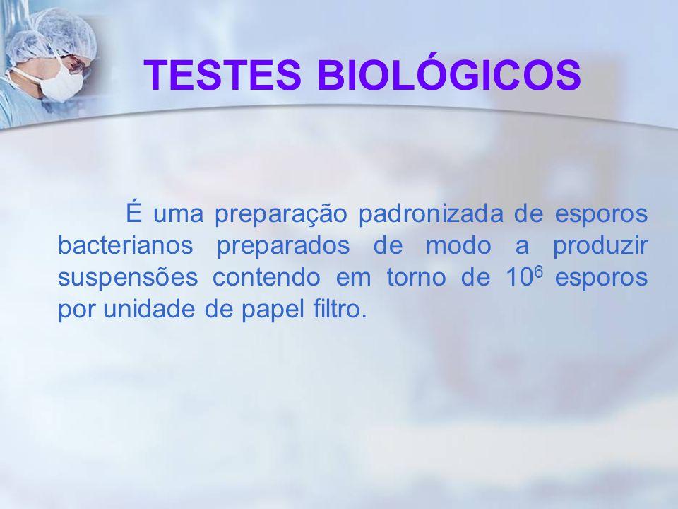 TESTES BIOLÓGICOS