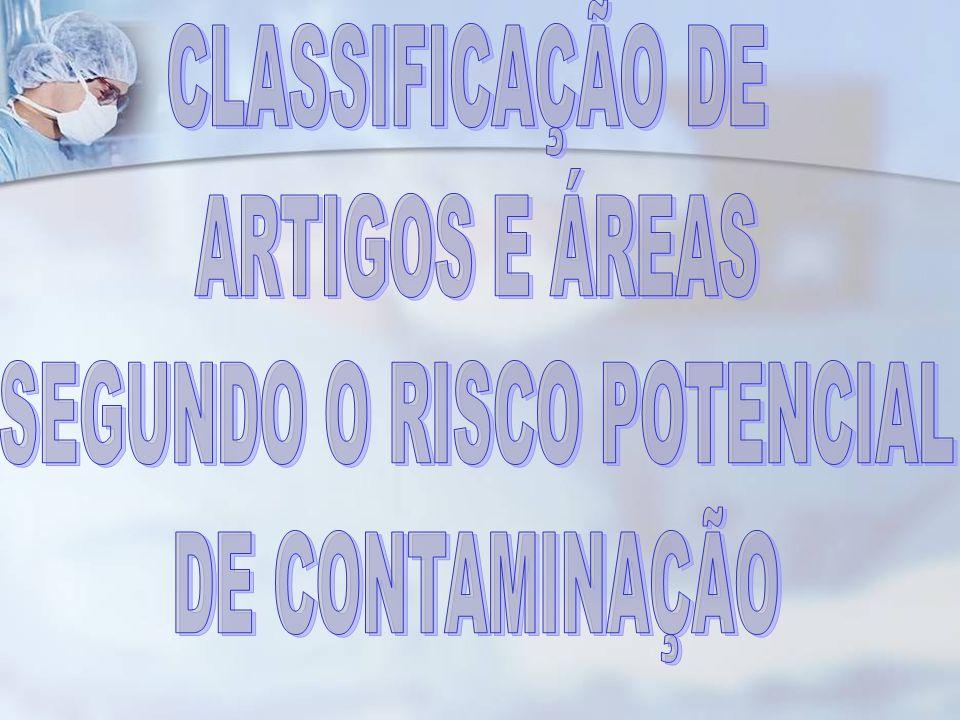 SEGUNDO O RISCO POTENCIAL