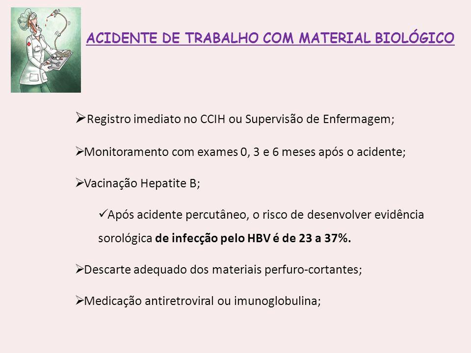 ACIDENTE DE TRABALHO COM MATERIAL BIOLÓGICO