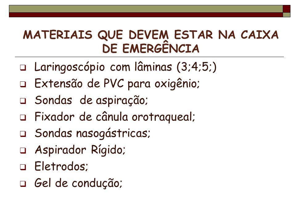 MATERIAIS QUE DEVEM ESTAR NA CAIXA DE EMERGÊNCIA