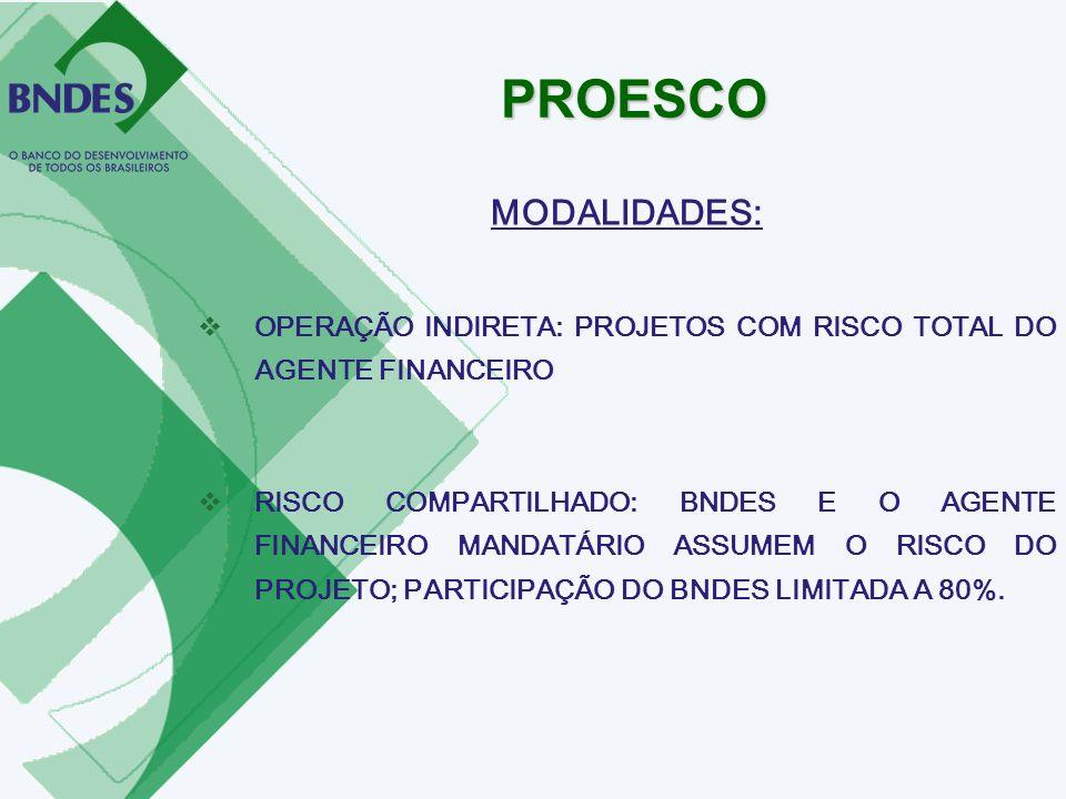 PROESCO MODALIDADES: OPERAÇÃO INDIRETA: PROJETOS COM RISCO TOTAL DO AGENTE FINANCEIRO.