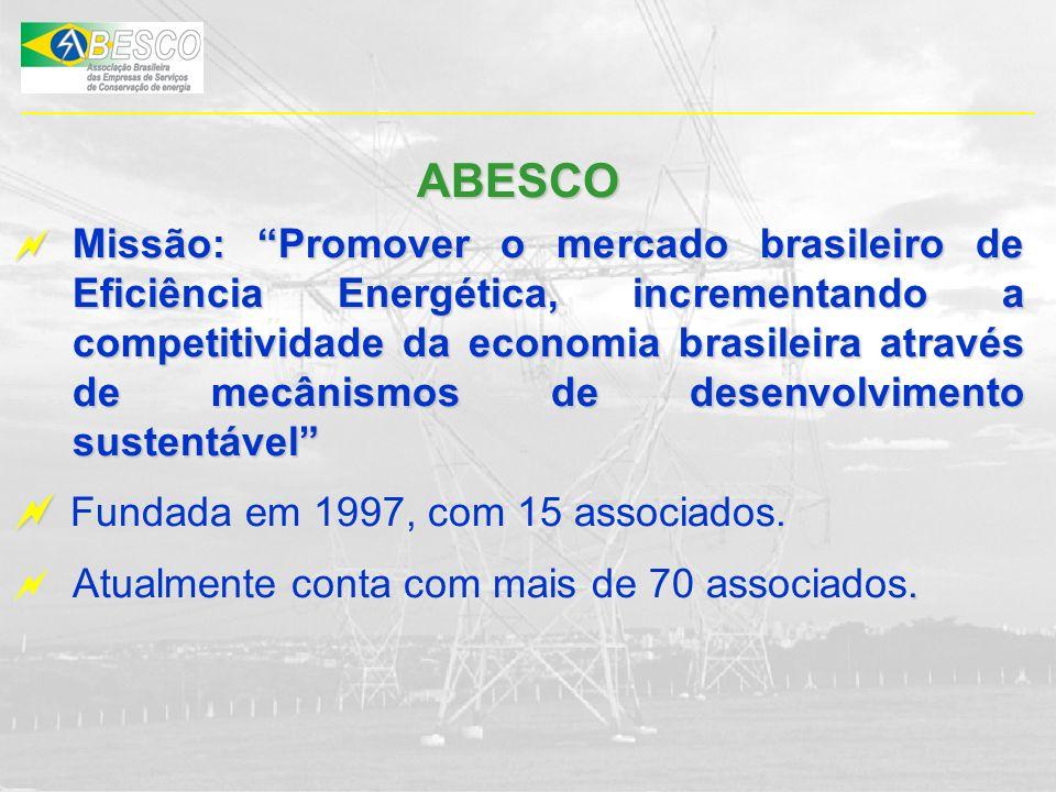  Fundada em 1997, com 15 associados.