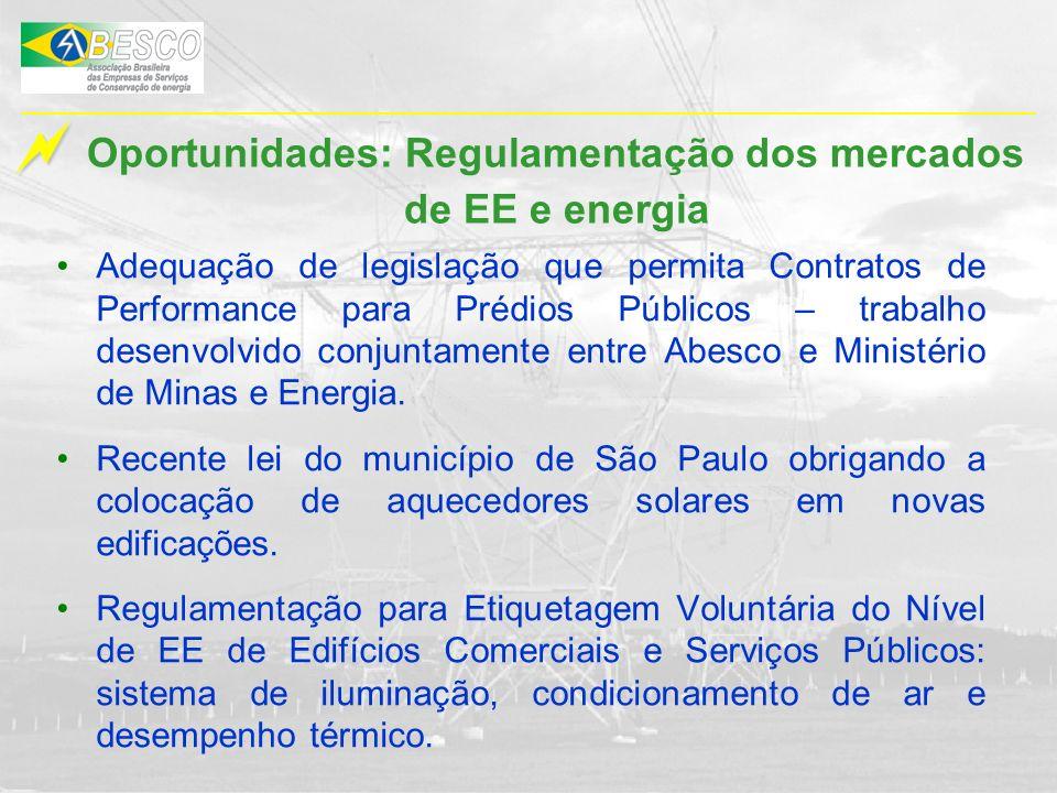  Oportunidades: Regulamentação dos mercados de EE e energia