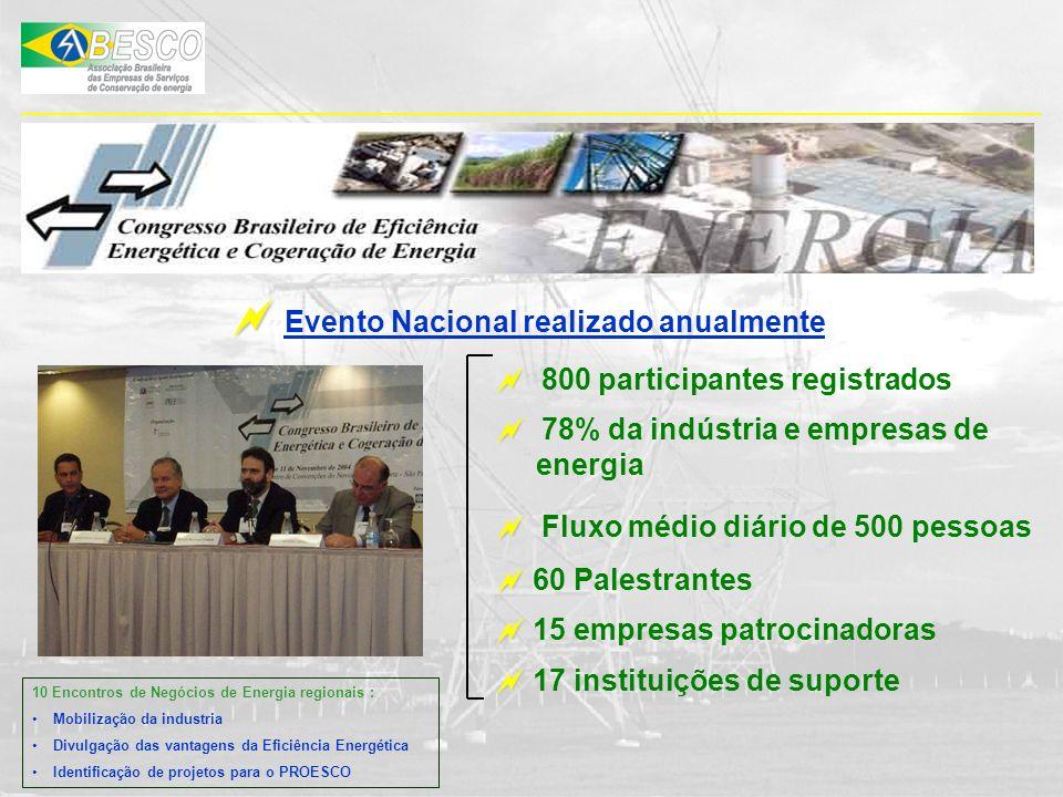  Evento Nacional realizado anualmente