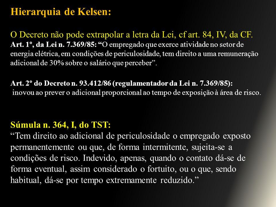 Hierarquia de Kelsen: O Decreto não pode extrapolar a letra da Lei, cf art. 84, IV, da CF.