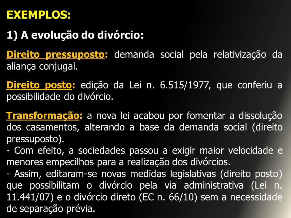 EXEMPLOS: 1) A evolução do divórcio: