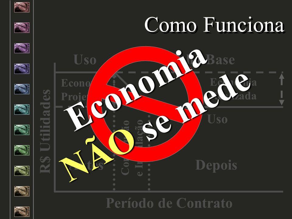 Economia NÃO se mede Como Funciona Linha Base Uso Antes Depois