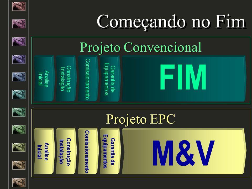 FIM M&V Começando no Fim Projeto Convencional Projeto EPC