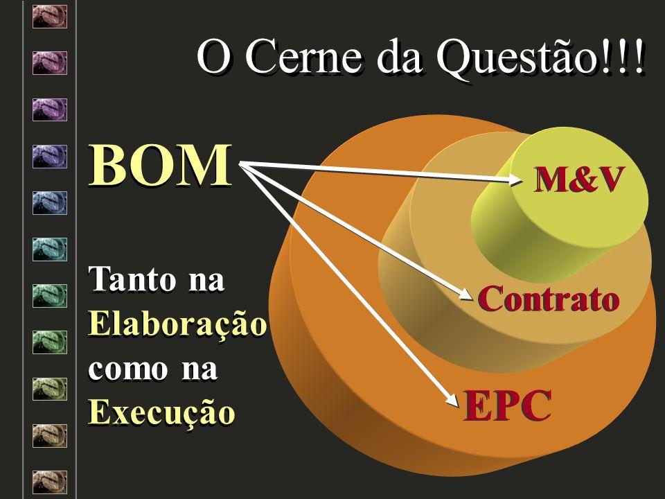 BOM O Cerne da Questão!!! EPC M&V Tanto na Elaboração como na Execução