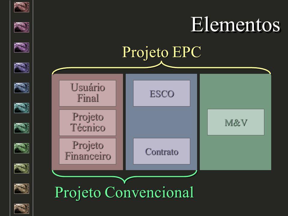 Elementos Projeto EPC Projeto Convencional Usuário Final Cliente