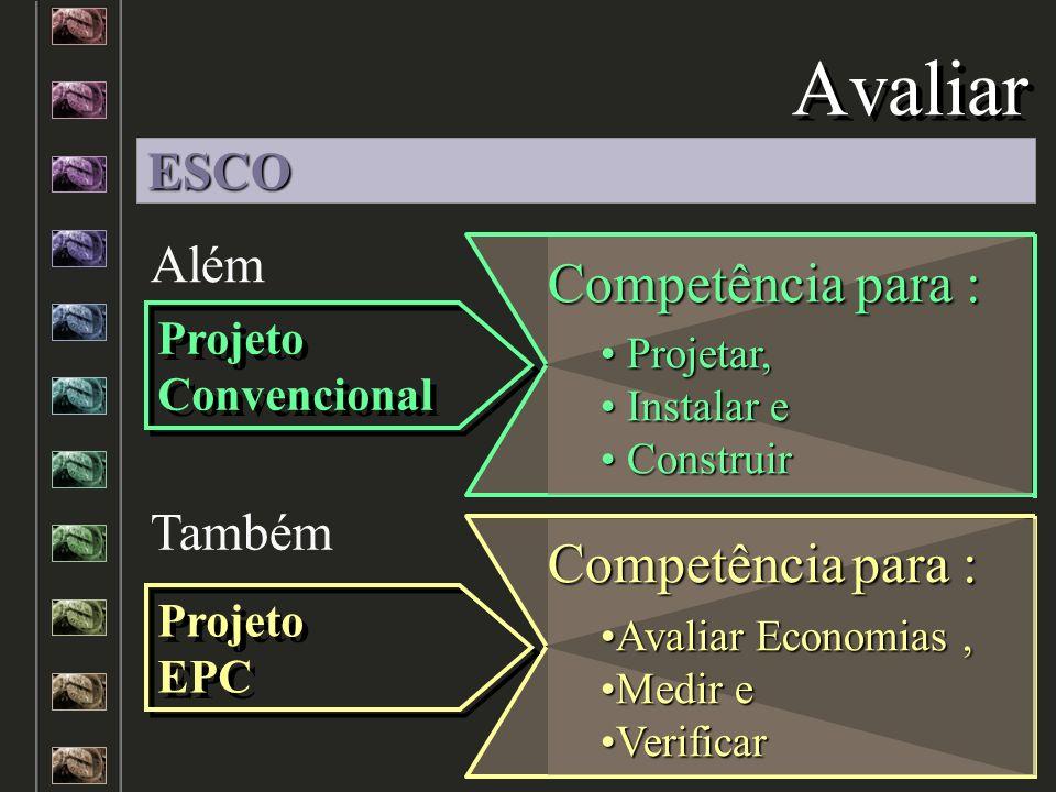 Avaliar Competência para : Competência para : ESCO Além Também