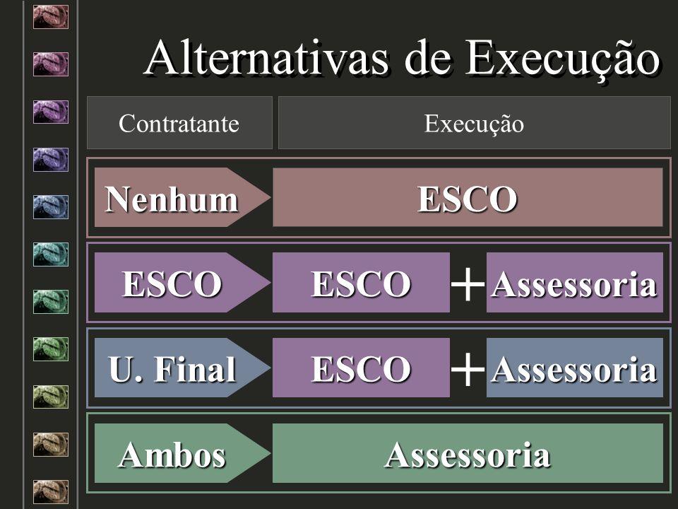 Alternativas de Execução