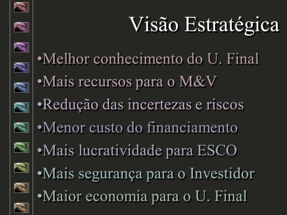Visão Estratégica Melhor conhecimento do U. Final