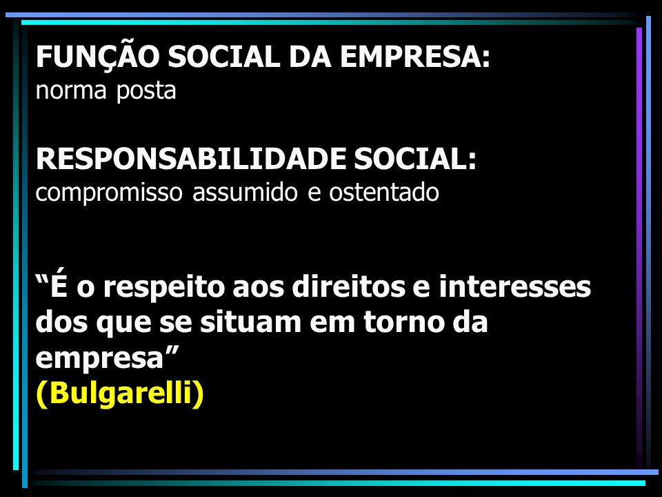 FUNÇÃO SOCIAL DA EMPRESA: