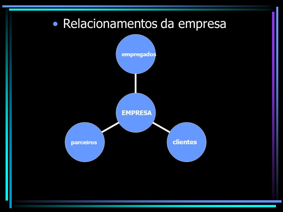 Relacionamentos da empresa