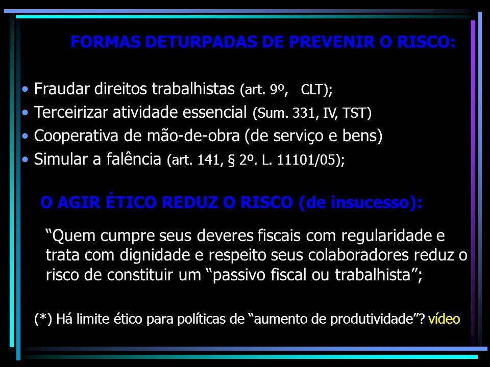 FORMAS DETURPADAS DE PREVENIR O RISCO: