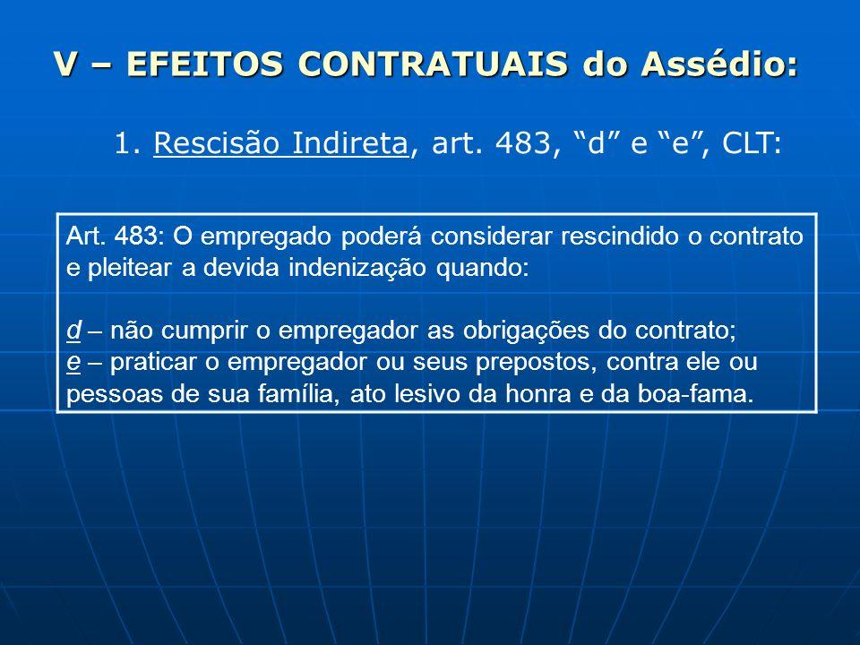 V – EFEITOS CONTRATUAIS do Assédio: