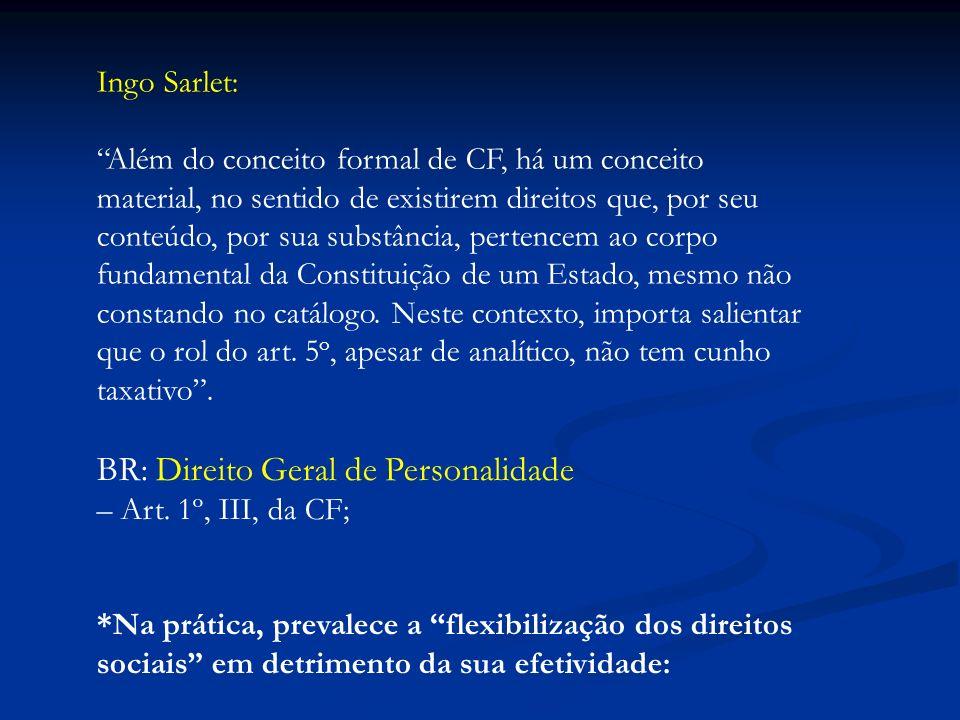 BR: Direito Geral de Personalidade