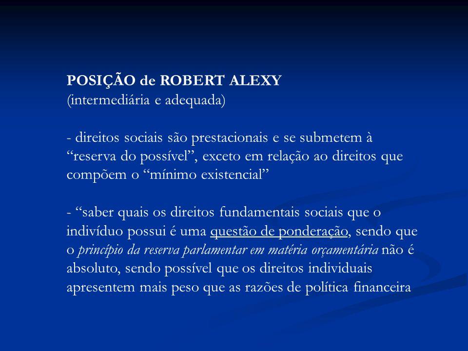 POSIÇÃO de ROBERT ALEXY