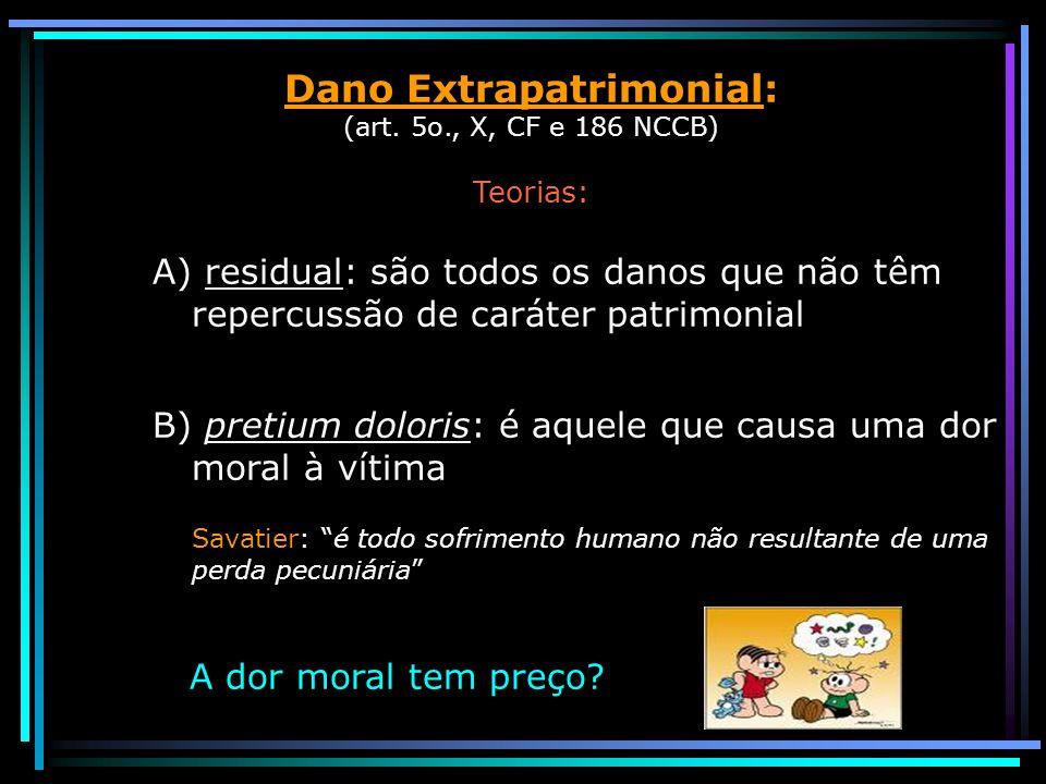 Dano Extrapatrimonial: