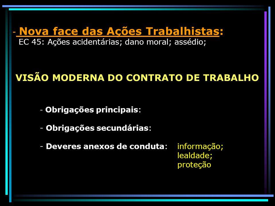 VISÃO MODERNA DO CONTRATO DE TRABALHO