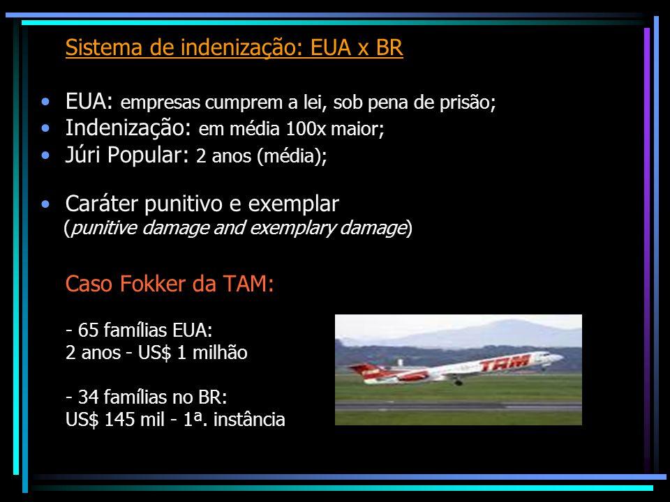 Sistema de indenização: EUA x BR