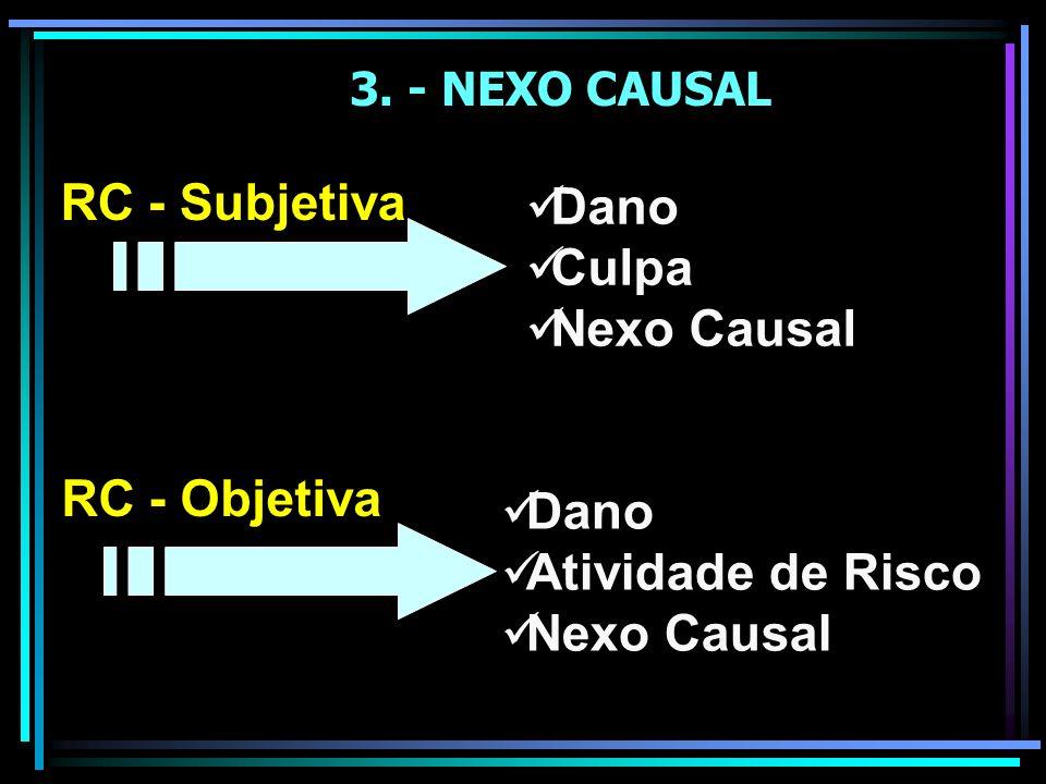 3. - NEXO CAUSAL RC - Subjetiva Dano Culpa Nexo Causal RC - Objetiva