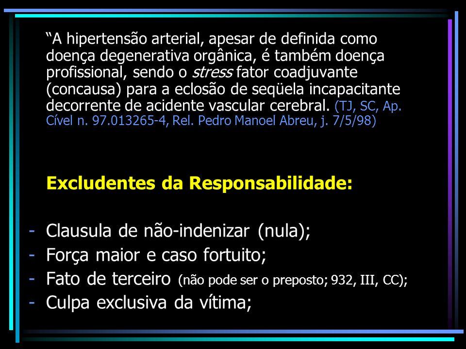Excludentes da Responsabilidade: Clausula de não-indenizar (nula);