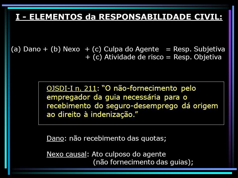 I - ELEMENTOS da RESPONSABILIDADE CIVIL: