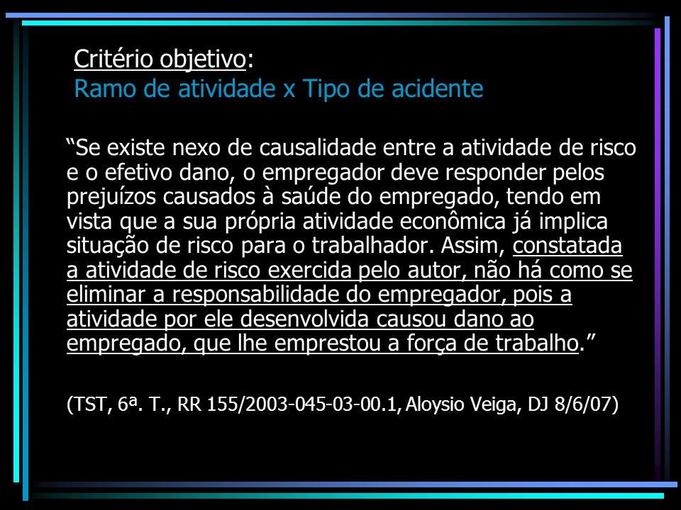 Critério objetivo: Ramo de atividade x Tipo de acidente