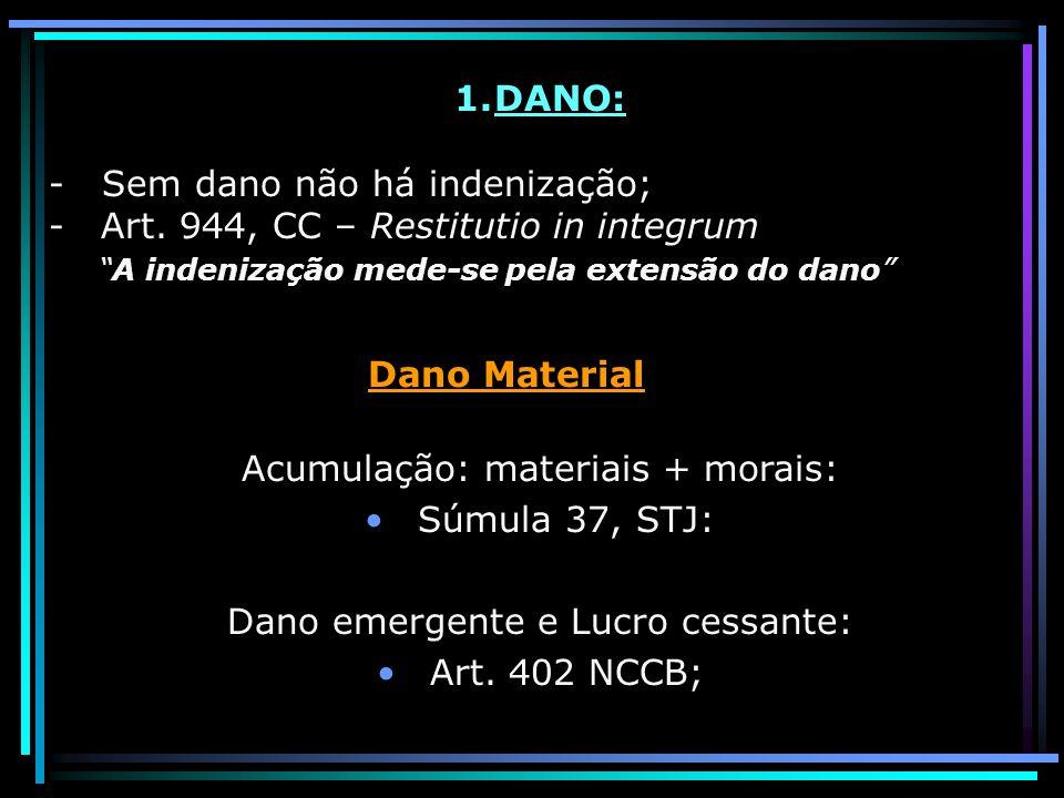 - Sem dano não há indenização; Art. 944, CC – Restitutio in integrum