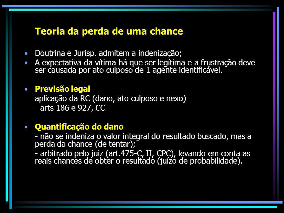 Teoria da perda de uma chance