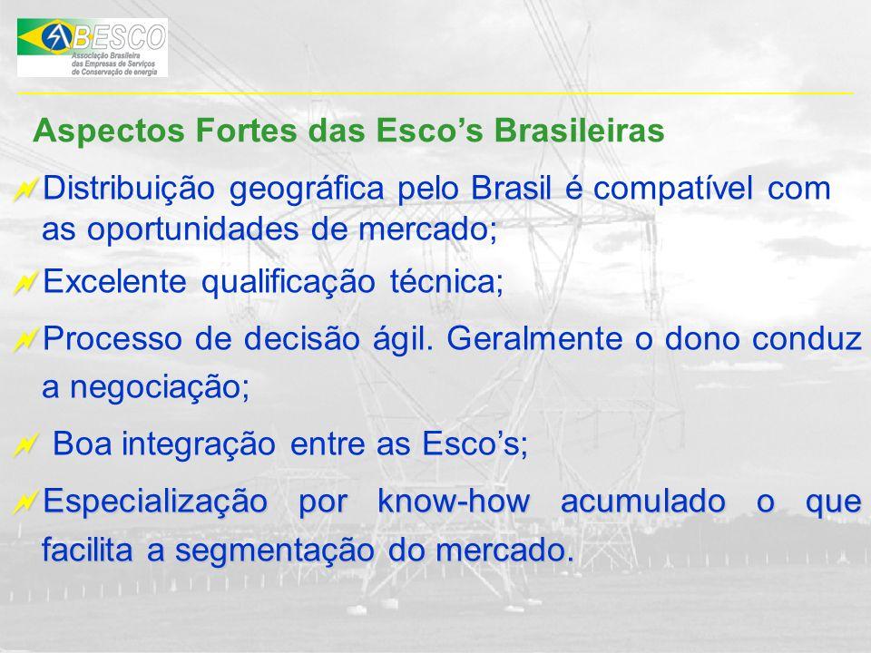 Aspectos Fortes das Esco's Brasileiras