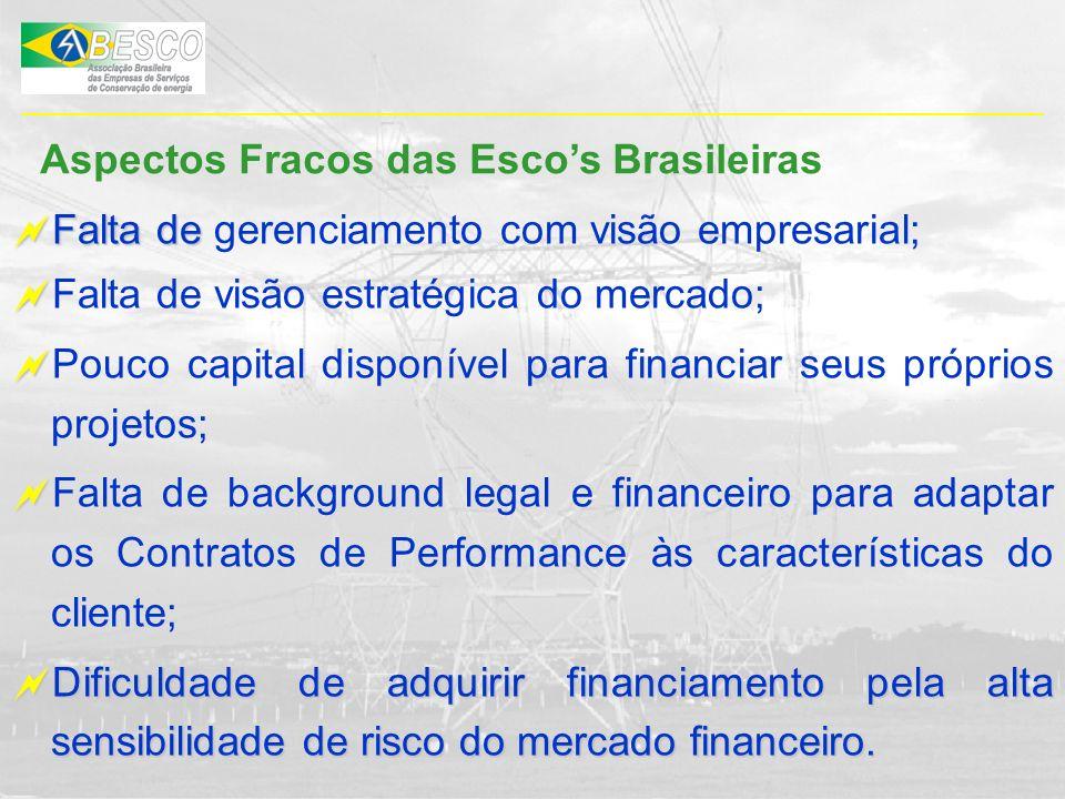 Aspectos Fracos das Esco's Brasileiras