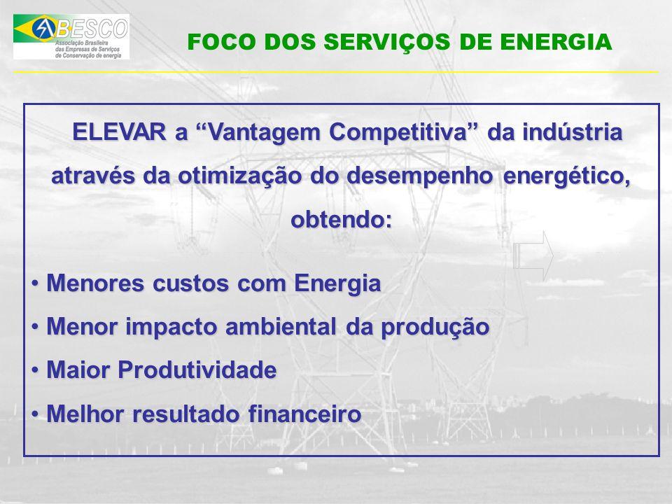 FOCO DOS SERVIÇOS DE ENERGIA