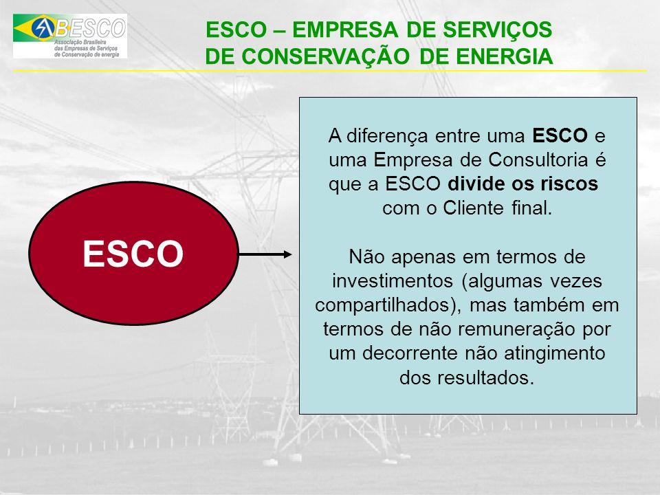 ESCO – EMPRESA DE SERVIÇOS DE CONSERVAÇÃO DE ENERGIA