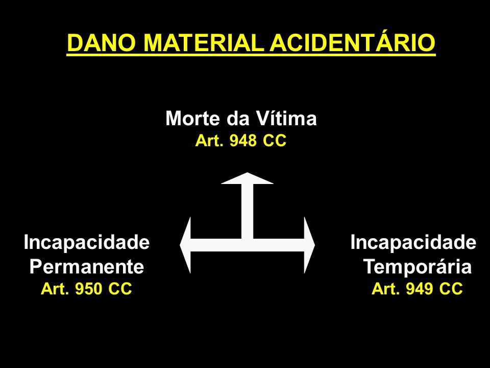 DANO MATERIAL ACIDENTÁRIO