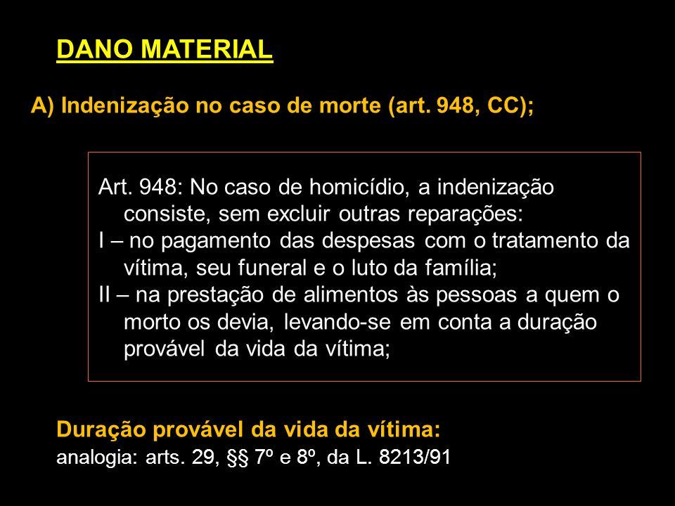 DANO MATERIAL A) Indenização no caso de morte (art. 948, CC);