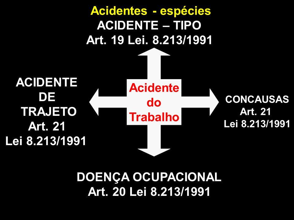 Acidentes - espécies ACIDENTE – TIPO Art. 19 Lei. 8.213/1991 Acidente