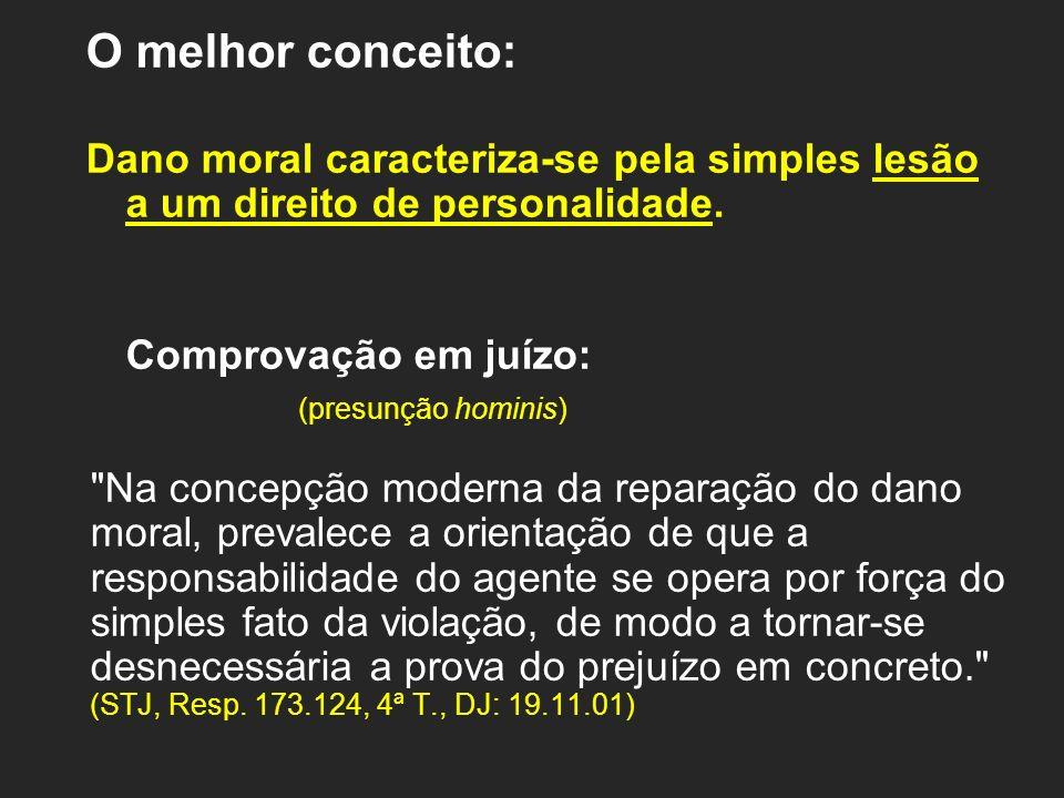 O melhor conceito: Dano moral caracteriza-se pela simples lesão a um direito de personalidade. Comprovação em juízo: