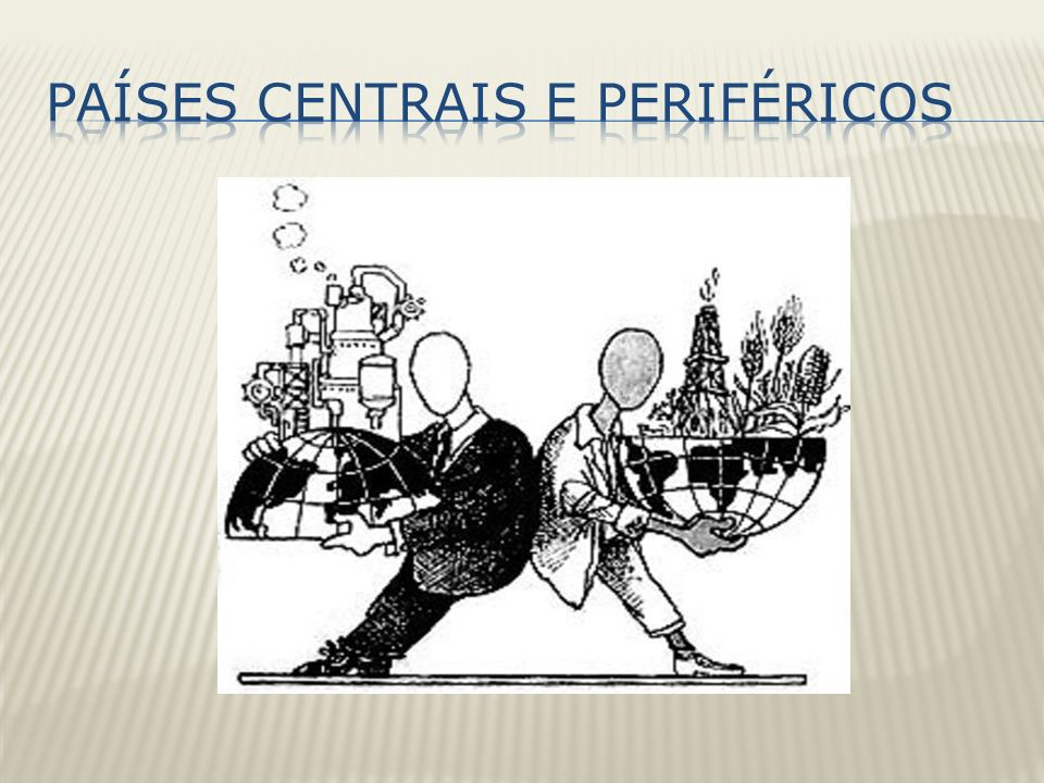 PaíseS Centrais e Periféricos