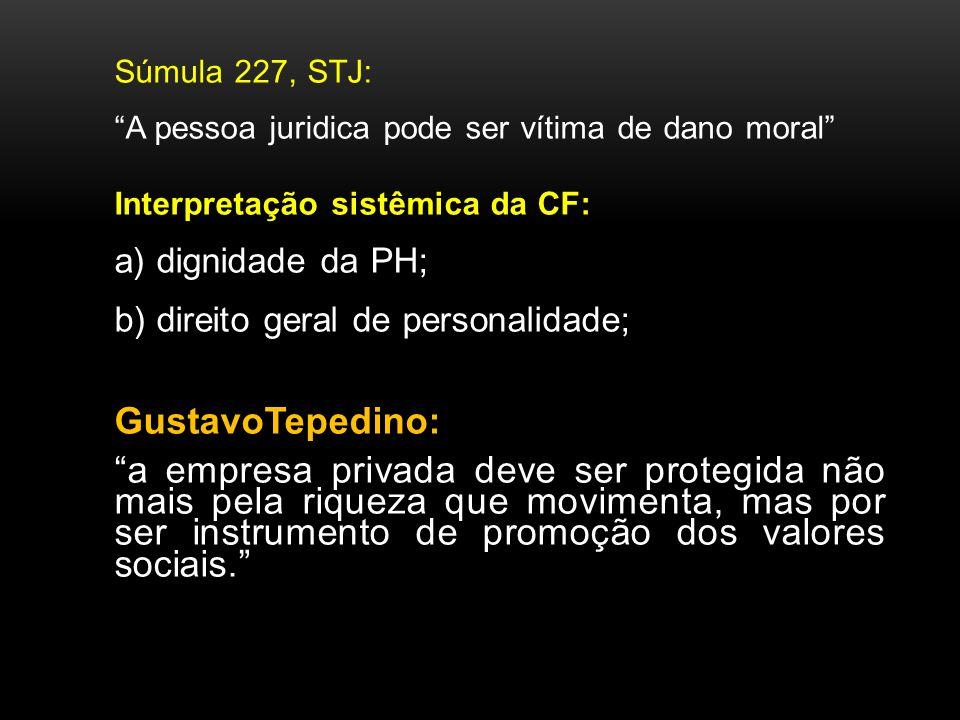 Súmula 227, STJ: A pessoa juridica pode ser vítima de dano moral Interpretação sistêmica da CF: a) dignidade da PH;