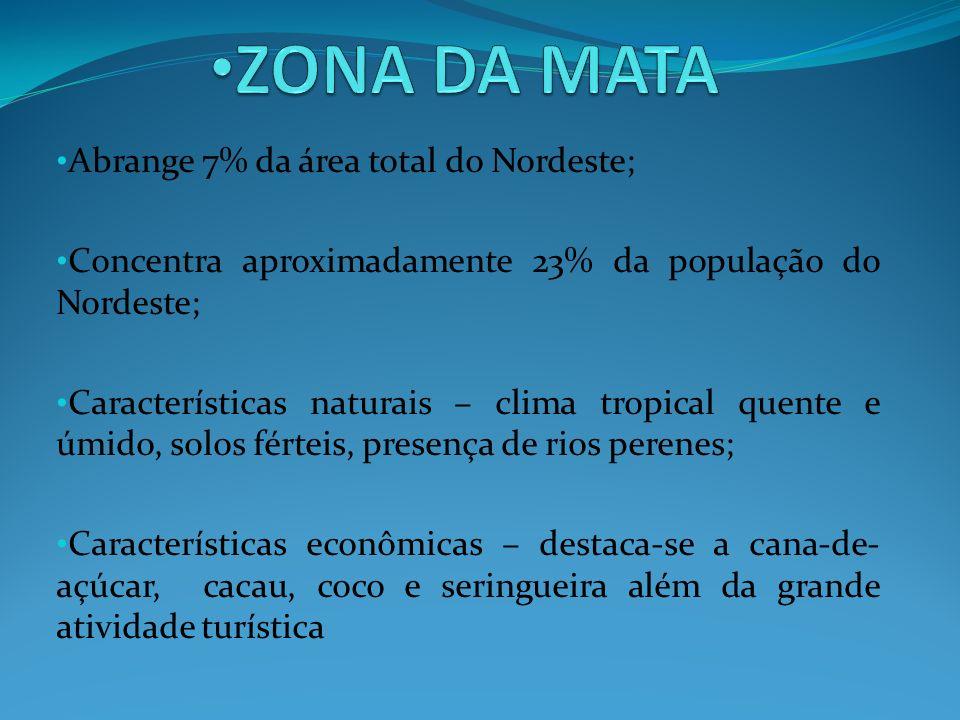 ZONA DA MATA Abrange 7% da área total do Nordeste;